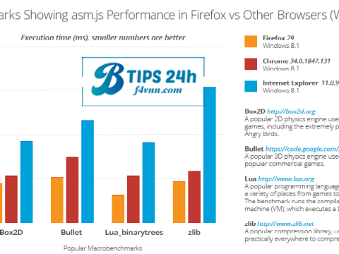 Firefox Performance