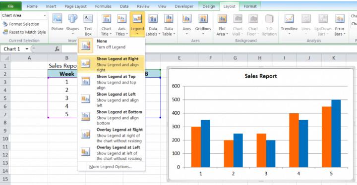 Hướng dẫn cách khóa vị trí biểu đồ trong Excel