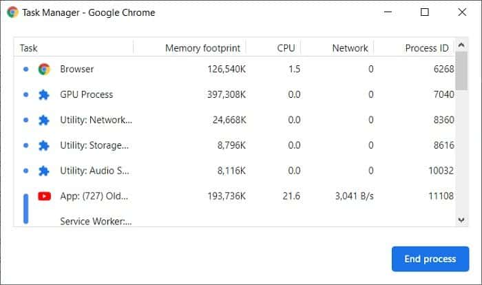 ngan nhieu quy trinh Chrome chay trong Task Manager 1