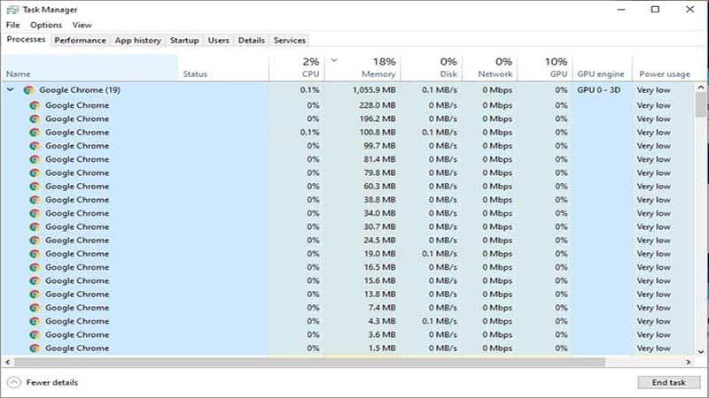 Hướng dẫn cách ngăn nhiều quy trình Chrome chạy trong Task Manager