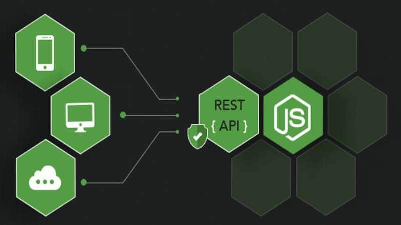 Hướng dẫn cách kiểm tra địa chỉ IP bằng Abstract API và PHP